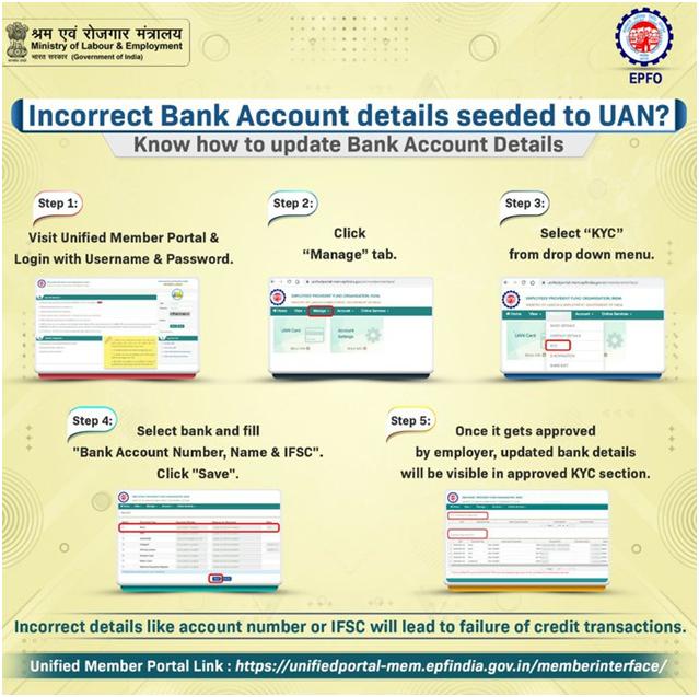 update bank account number online in EPF Account