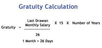 Gratuity Calculation Formula | E Tax Advisor